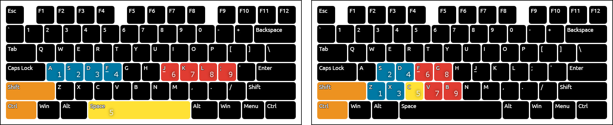 Default Key layouts of osu!mania (Options->Input)