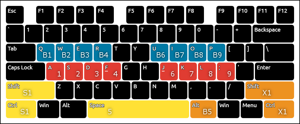 Default Key layouts of osu!mania (Co-Op)